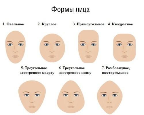 Najmodniejsze Fryzury Dla Kobiet W Skrócie Modne Fryzury