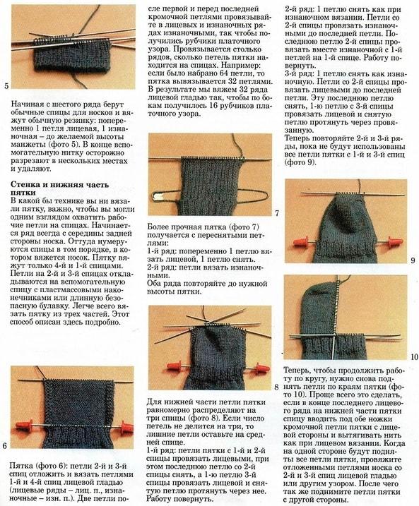 Схема вязания пятки спицами 32