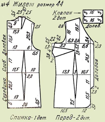 куртки размера меховой выкройка 50