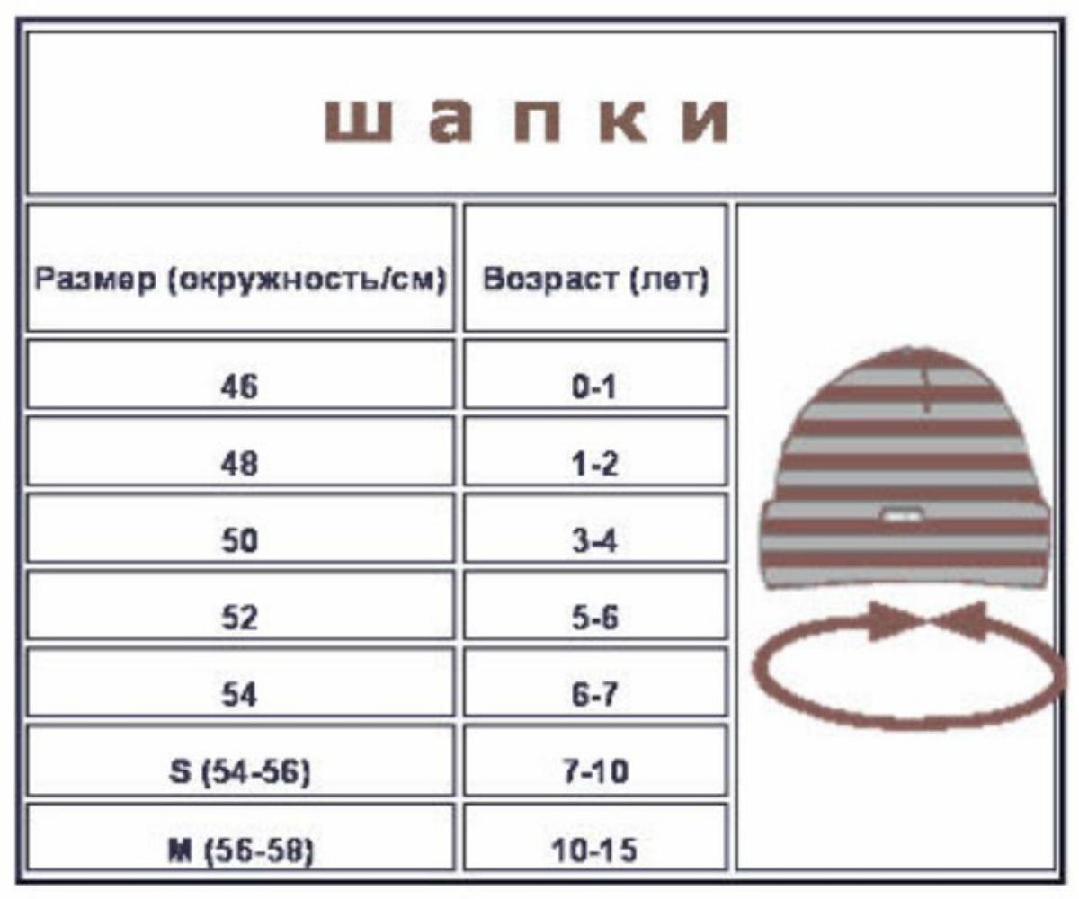 Таблица размеров при вязании шапки